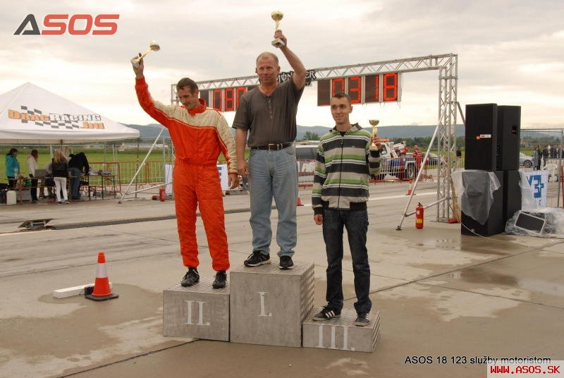 Šampionát v šprintoch TRENČÍN